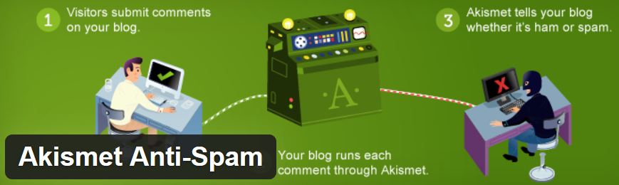 Image Post For Akismet Anti-Spam